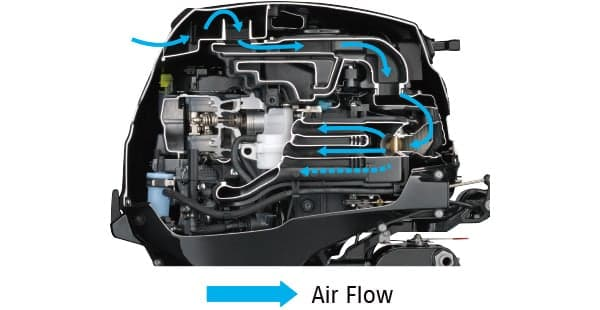 Air flow illustration